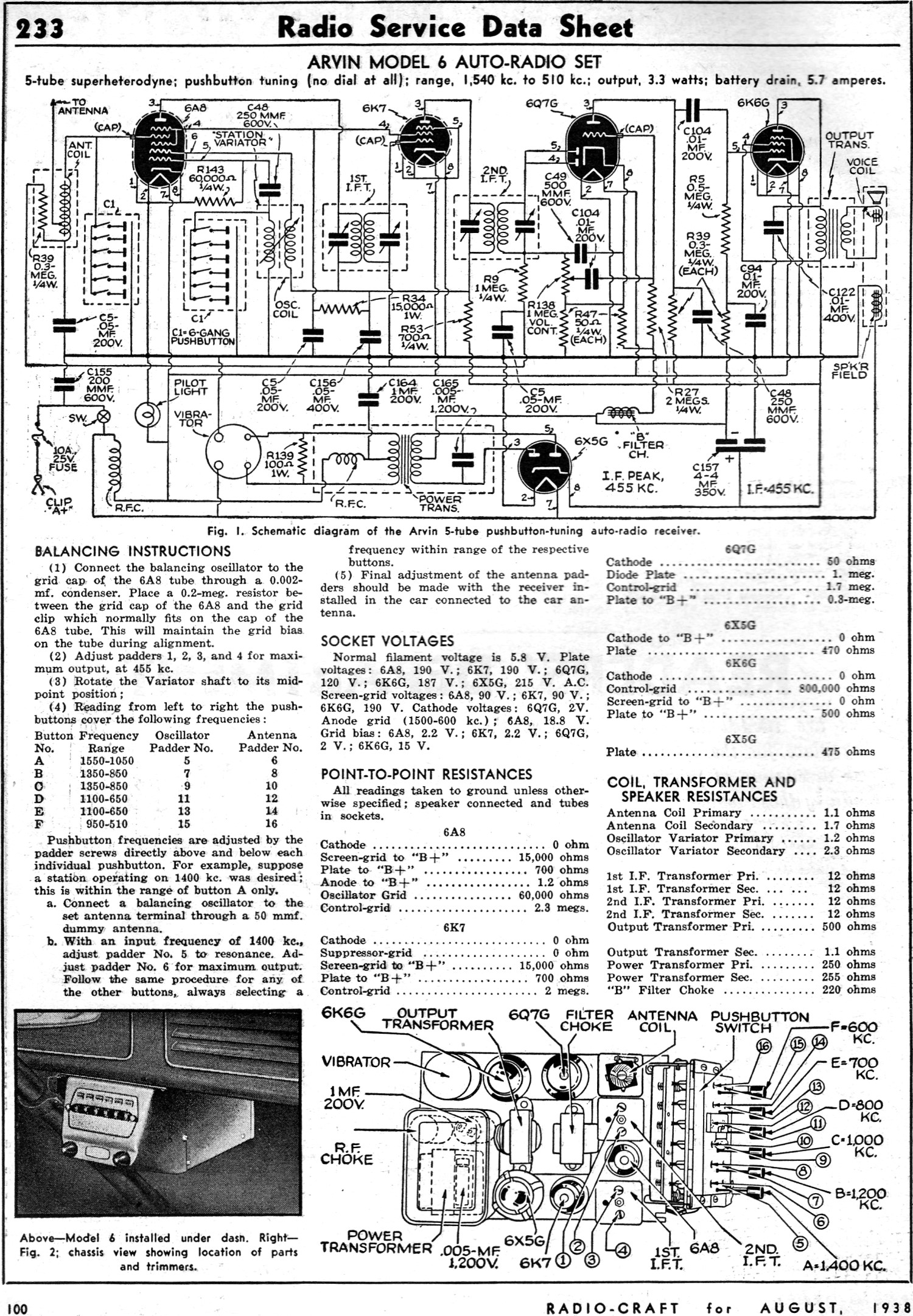 Arvin Model 6 Radio Service Data Sheet August 1938 Radiocraft Rf. Arvin Model 6 Toradio Set Radio Service Data Sheet August 1938 Craft. Wiring. Zenith Tube Radio Schematics 1938 At Scoala.co