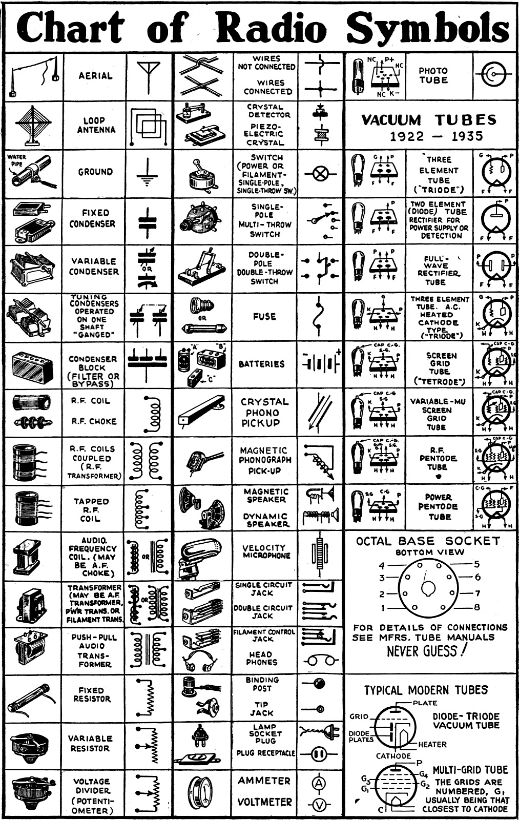 wiring diagram symbols pdf wiring wiring diagrams chart radio symbols radio craft 1942 wiring diagram
