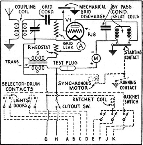 radio garage door opener sep 1933 radio craft 3 the new radio garage door opener, september 1933, radio craft rf garage door safety sensor wiring diagram at n-0.co