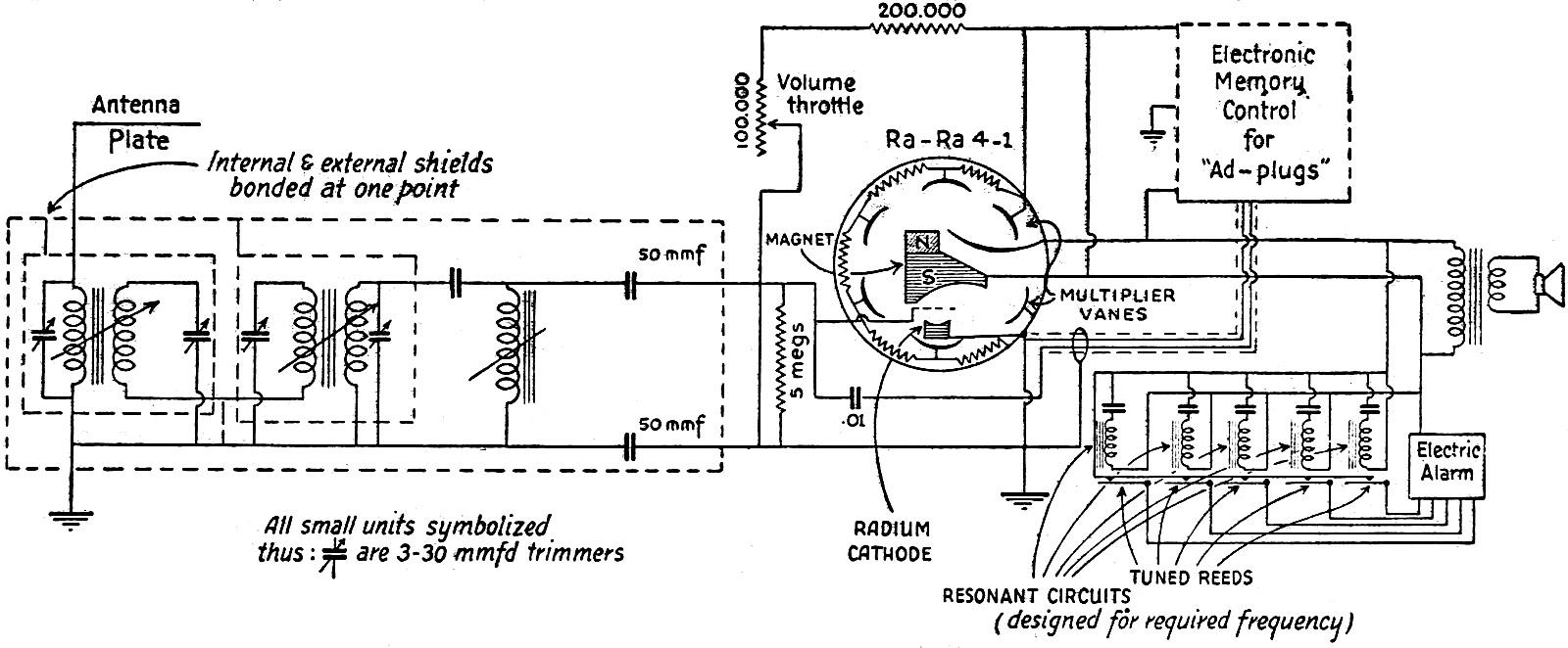 Radium radio receiver april 1944 radio craft rf cafe simplified diagram of the new radium radio set rf cafe pooptronica