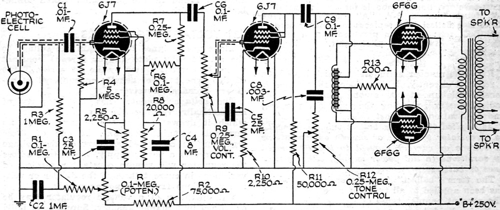the skin effect talking lightbeam  january 1939 radio-craft