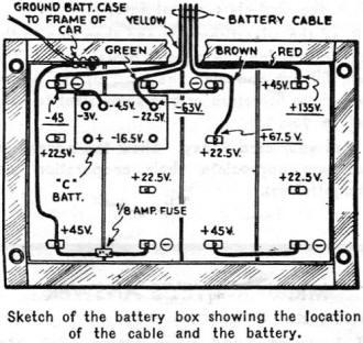 Sparton Model 40 Automotive Receiver July 1932 Radio Craft