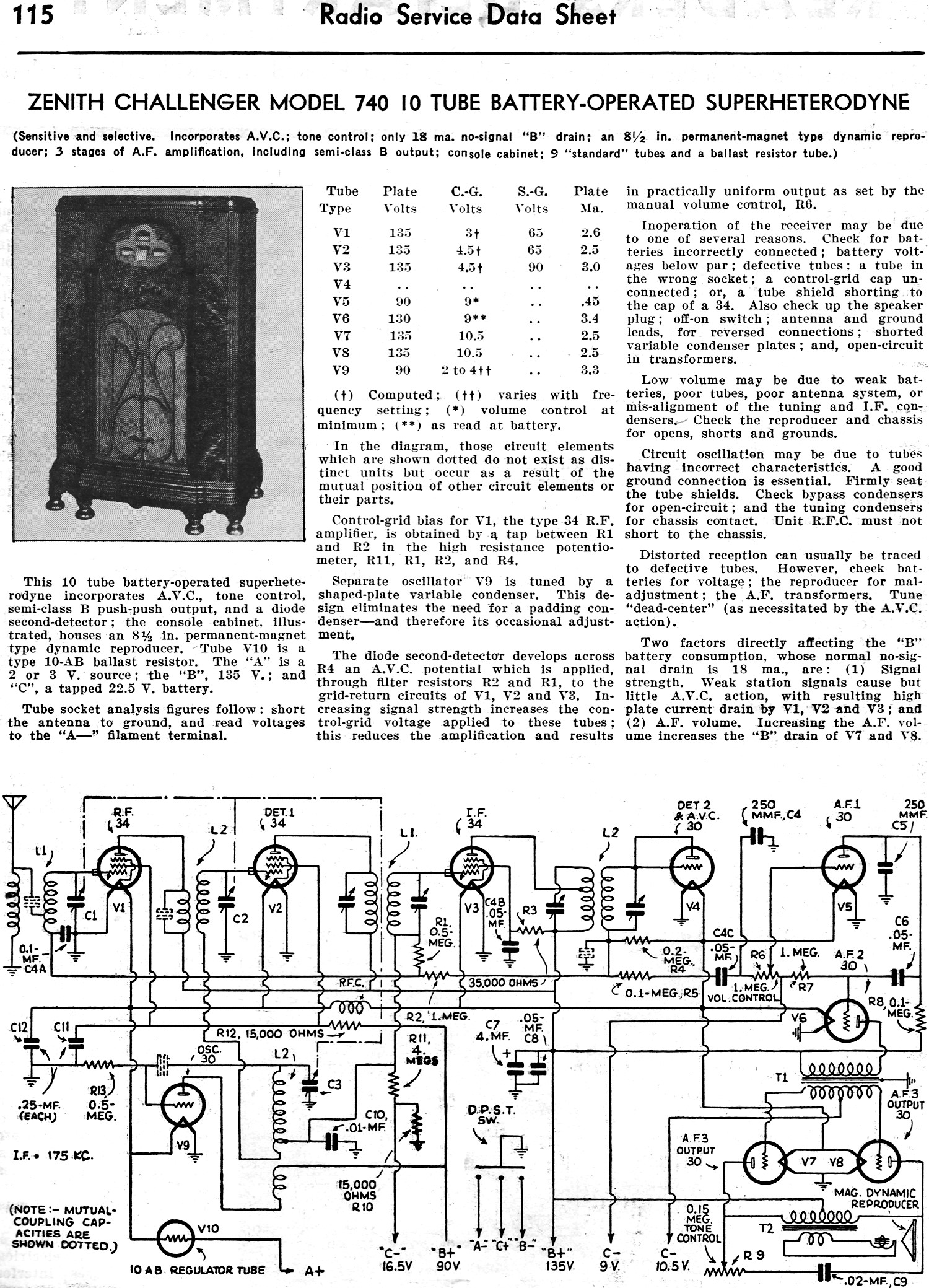 Viewtopic likewise Long Live The All American Five Or Recovering A Piece Of Radio History besides Eca Model 108 Radio News February 1947 moreover Thread220827 moreover Magnavox Schematic Diagrams. on zenith tube radio schematics