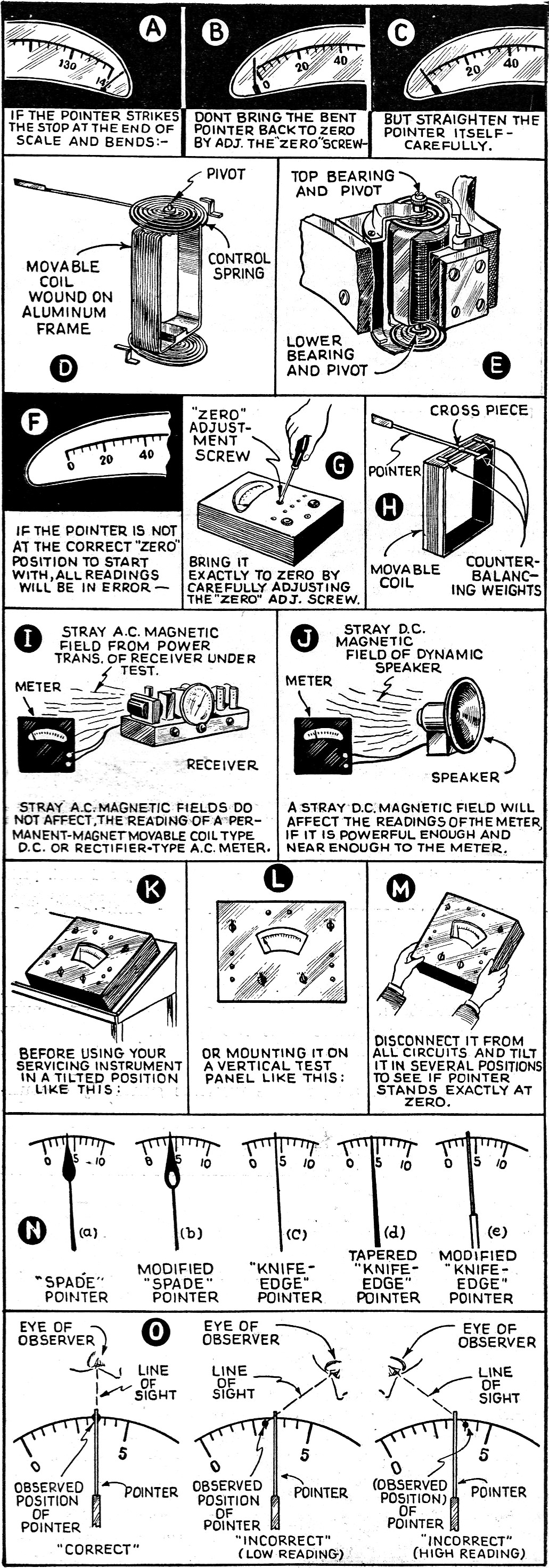 How Dependable Are Your Meter Readings October 1937 Radio Craft Toy And Carefully Look For Circuitry That You Can Bend Manipulate