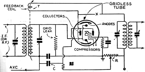 gridless vs  grid vacuum tubes  part 2   january 1937