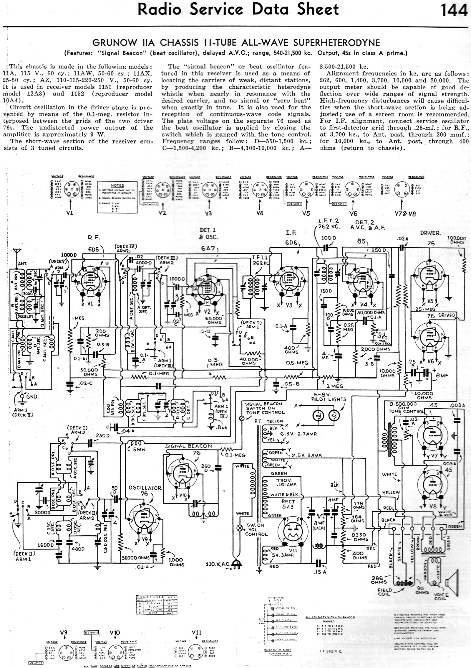 Grunow 11a Chassis 11tube Allwave Superheterodyne Radio Service. Grunow 11a Chassis 11tube Allwave Superheterodyne Radio Service Data Sheet. Wiring. Zenith Tube Radio Schematics 39a At Scoala.co