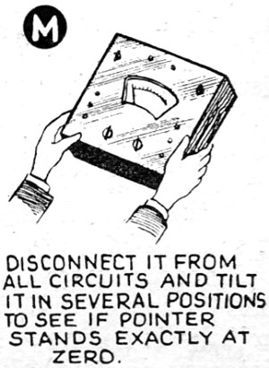 How Dependable Are Your Meter Readings November 1937 Radio Craft