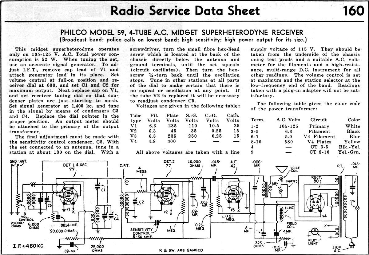 Philco Model 59 4 Tube Ac Midget Superheterodyne Receiver Radio Function Generator Circuit Car Tuning This Operates Only On 105 125 V Total Power Consumption Is 52 W When The Set Use An Accurate Signal