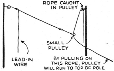 Stuck Pulley Remedy Rf Cafe
