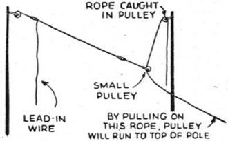 Well Pump Wiring Diagram Sub Panel additionally 60   Panel Wiring in addition 100   Main Lug Panel as well Murray Breaker Panel Wiring Diagram also 30   Rv Wiring Diagram. on wiring diagram 100 amp breaker box