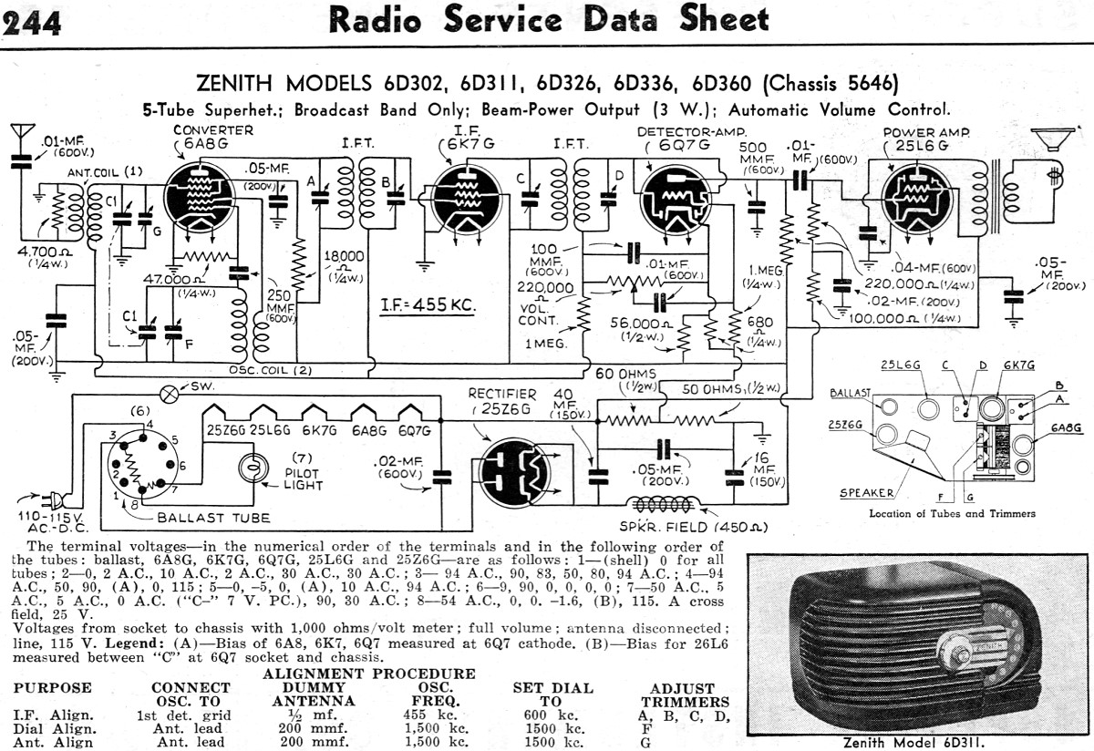 Zenith Models 6d302 6d311 6d326 6d336 6d360 Radio Service Data. Zenith Models 6d302 6d311 6d326 6d336 6d360 Radio Service Data Sheet. Wiring. Zenith Tube Radio Schematics 39a At Scoala.co