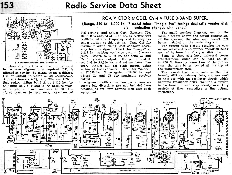RCA Victor Model C9-4 9-Tube 3-Band Super  Radio Service