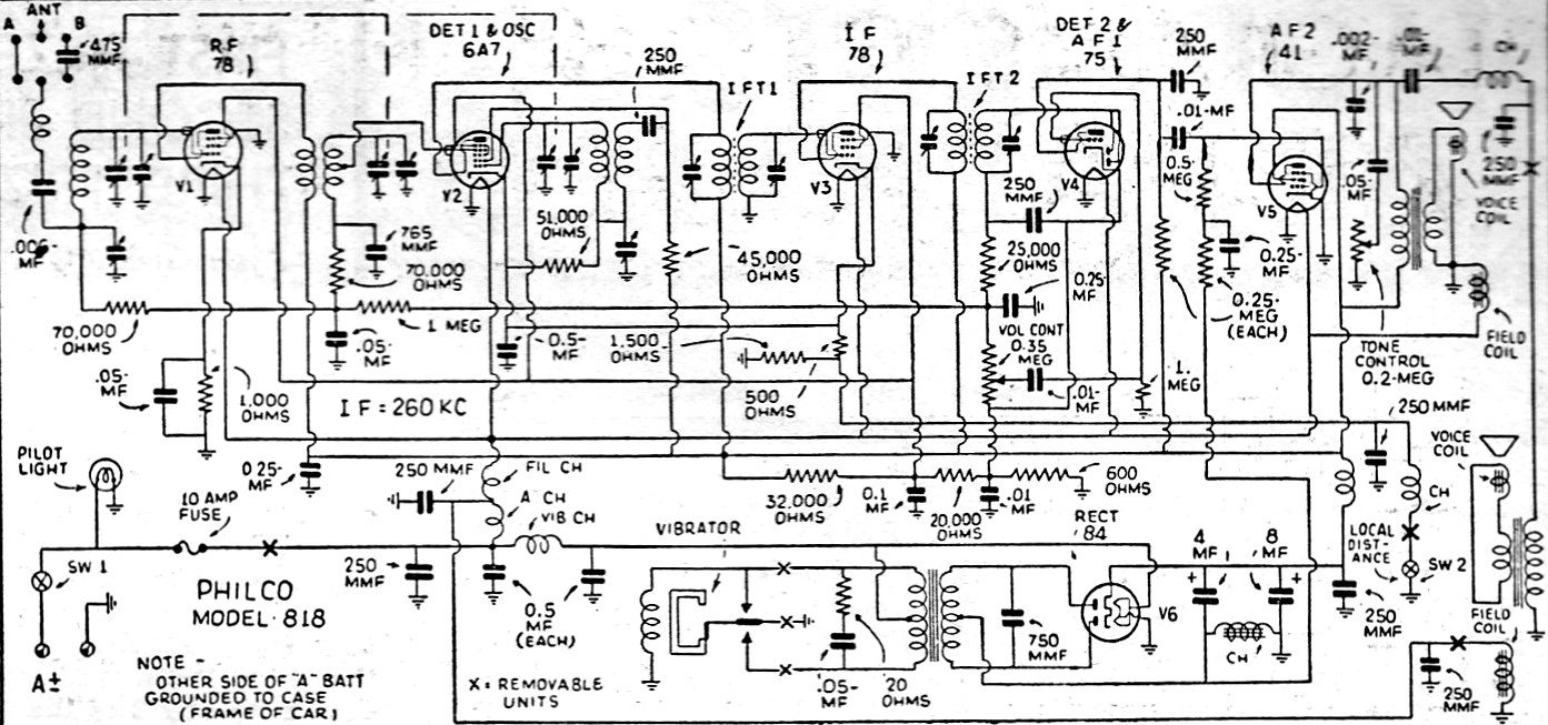 Diagrams of the Newest Car-Radio Receivers, June 1936 Radio-Craft