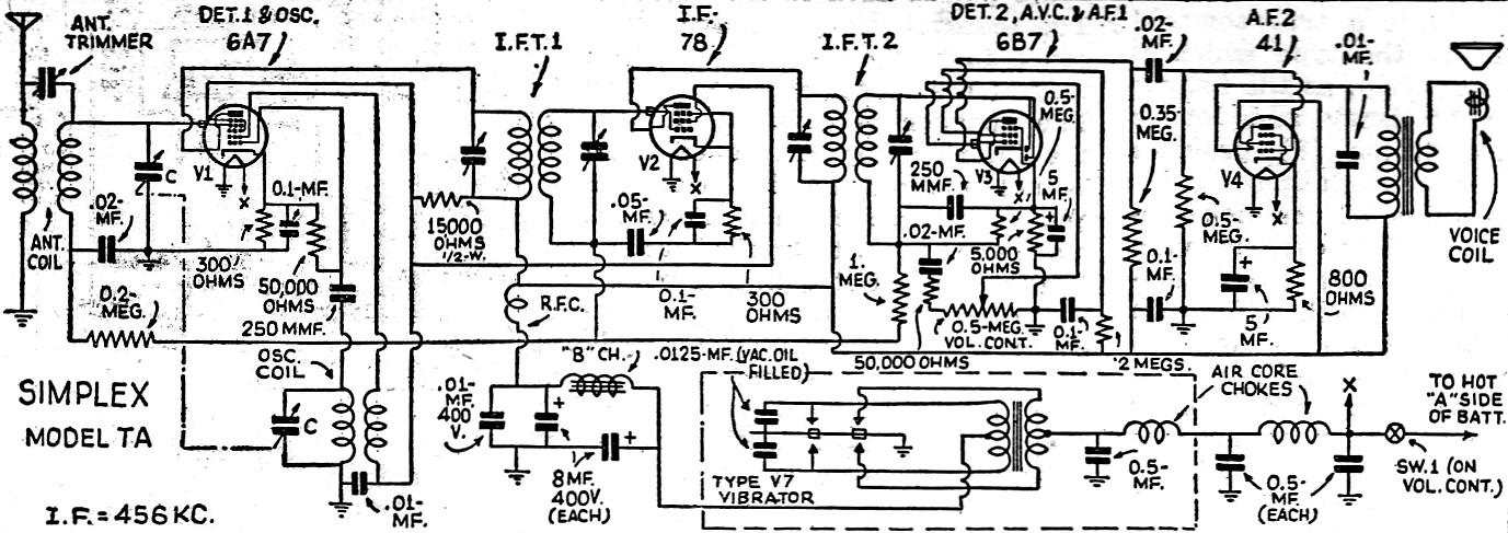 diagrams of the newest car radio receivers, june 1936 radio craft Tubeless Tire Diagram
