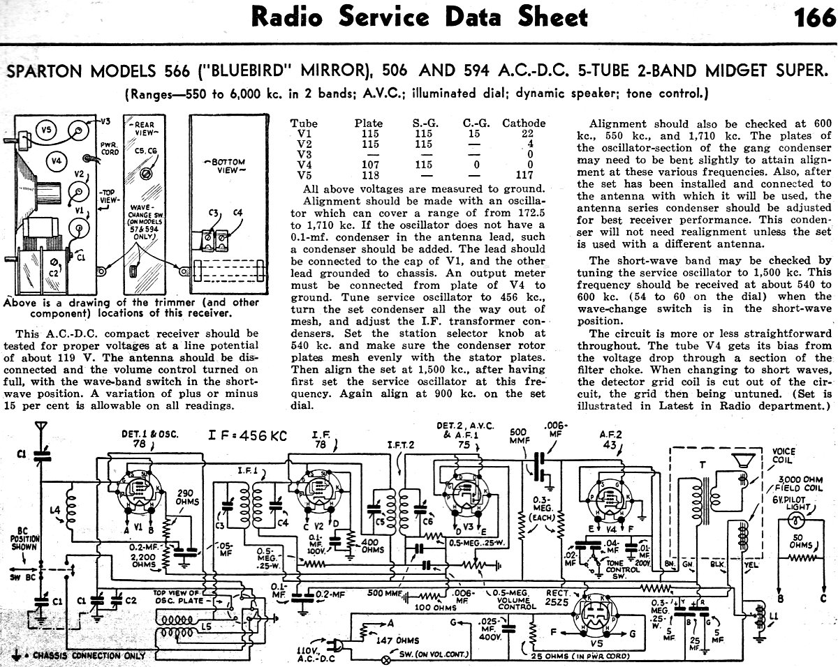 Generous Class A Wiring Diagram 1981 Bluebird Images - Everything ...