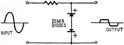Backward Diode November 1958 Radio Electronics