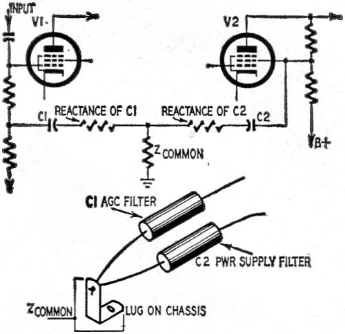 uncommon ground difficulties  april 1958 radio