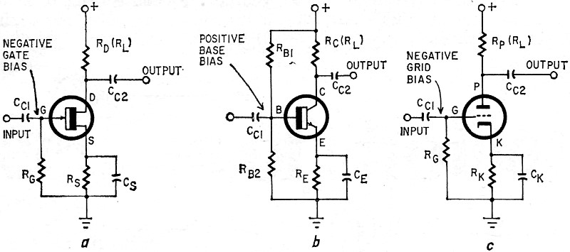 JFETS: How They Work, How to Use Them, May 1969 Radio-Electronics