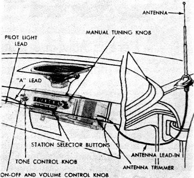 1957 Auto Radios: Ford, July 1957 Radio & TV News - RF Cafe