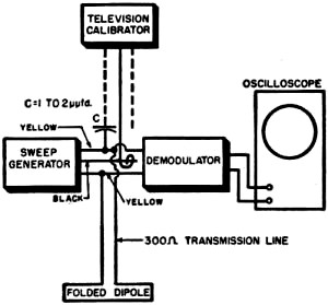 Home Theater Connection Diagrams on direct tv cable connection diagram
