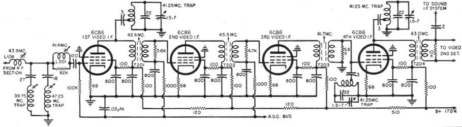 Fundamentals Of Color Tv  Tri-gun Receiver Circuits  June 1954 Radio  U0026 Television News