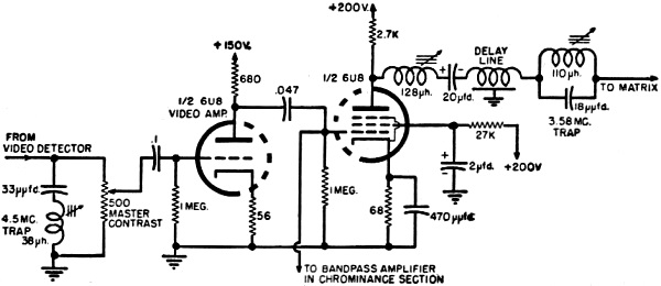 Fundamentals of color tv tri gun receiver circuits june 1954 radio video amplifier circuit using a triode pentode tube rf cafe ccuart Images