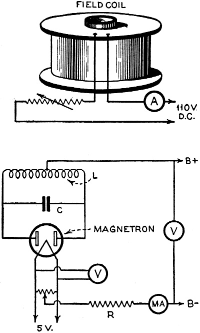 how to construct a 56 megacycle magnetron transmitter