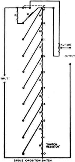 an accurate voltage divider  may 1957 radio  u0026 tv news