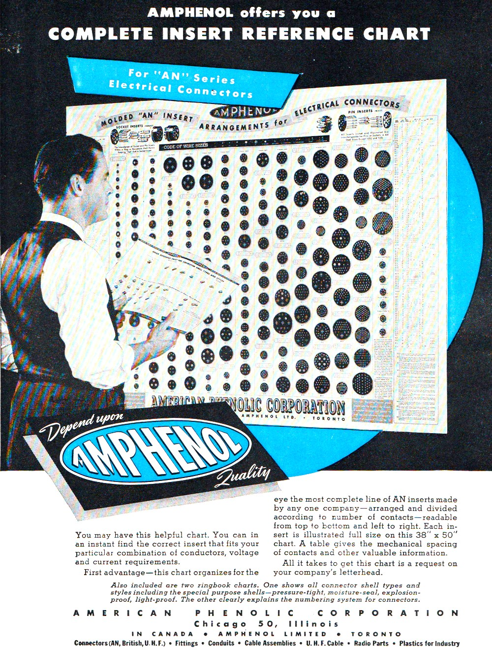 Amphenol Tube Socket Chart, January 1945 Radio News - RF Cafe