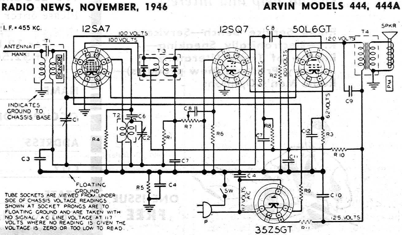 arvin models 444  444a  november 1946 radio news