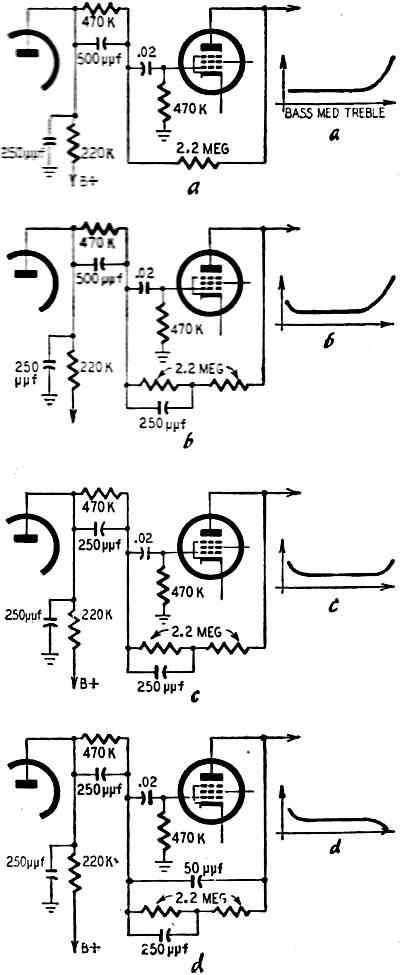 feedback tone control  december 1958 radio