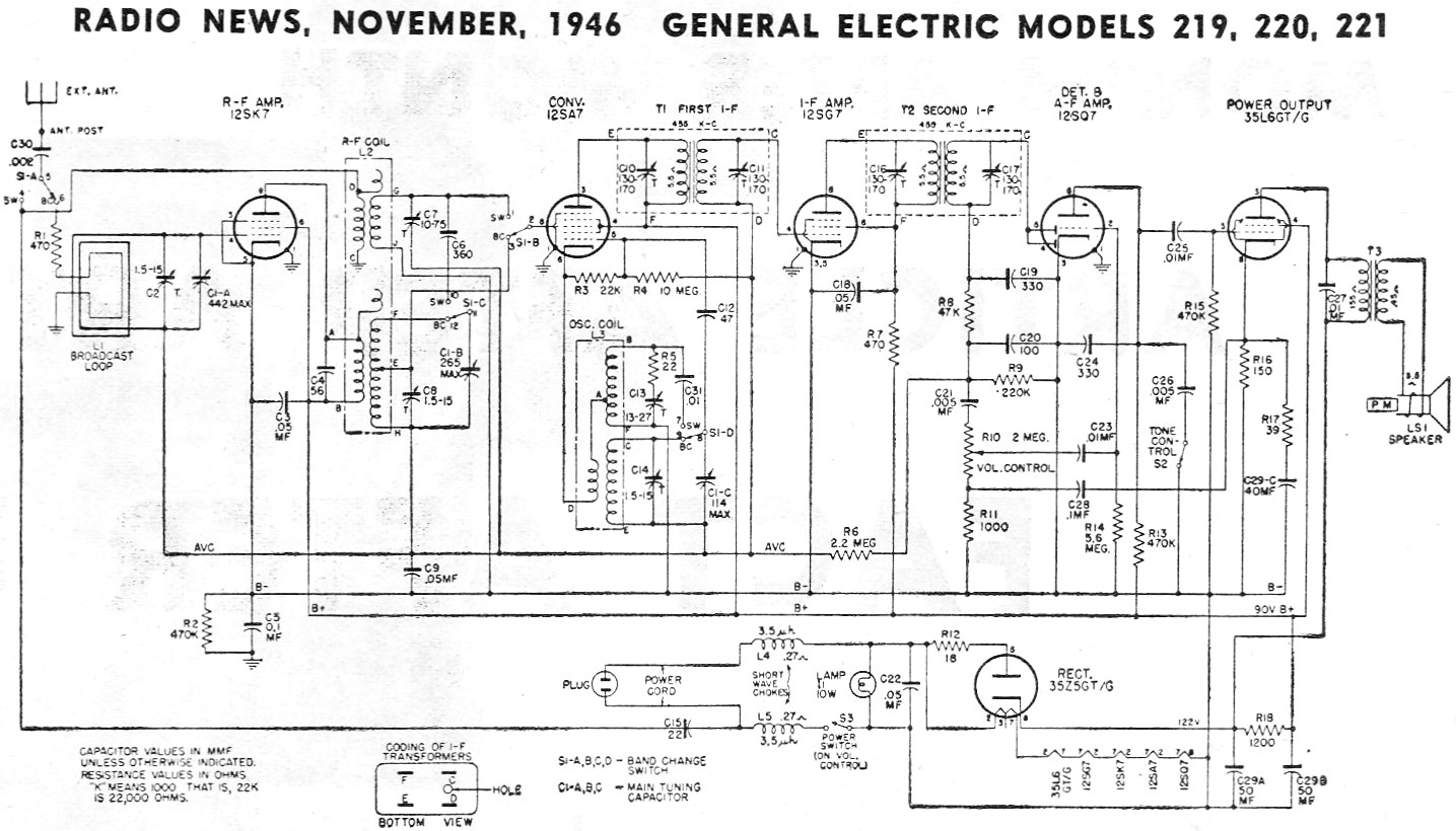eneral Electric models 219, 220, and 221, November 1946 Radio News ...