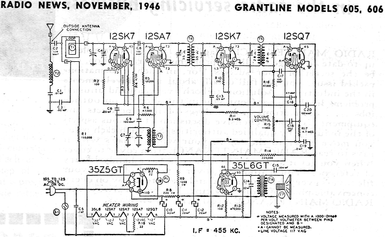 grantline models 605  606  november 1946 radio news