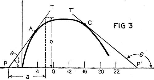 mathematics in radio  part 20   march 1933 radio news