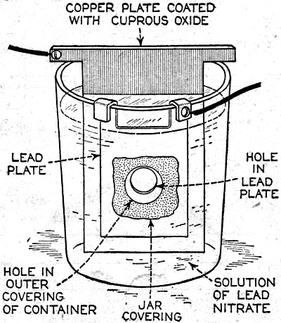 Relating Some High Points In Photocell Progress October 1932 Radio