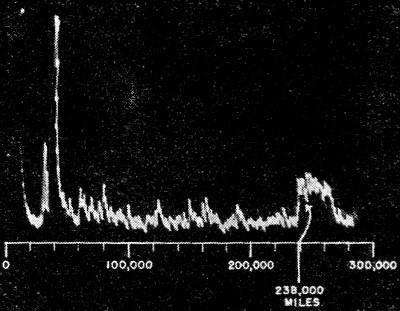 [Obrazek: radar-reaches-moon-radio-news-april-1946-6.jpg]