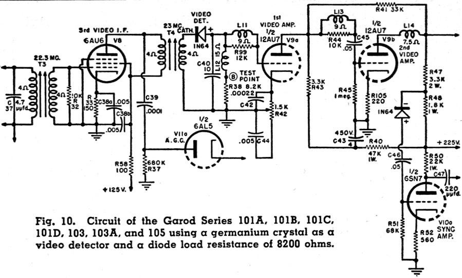 crystal diodes in modern electronics  february 1952 radio