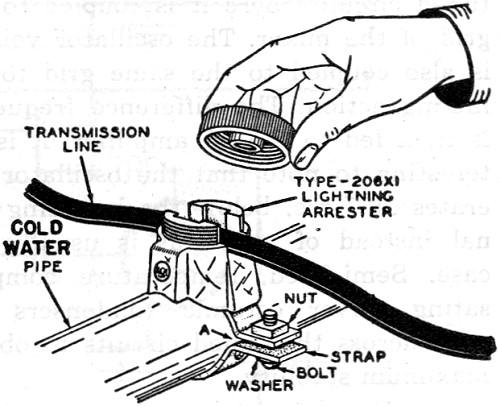 Macs Radio Service Shop A Little Lightning July 1948 Radio News