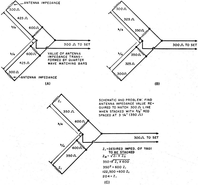 the yagi antenna, october 1951 radio & television news rf cafe 7 Element Yagi  Antenna Design Basics Wi-Fi Antenna Diagram block diagram of yagi uda antenna