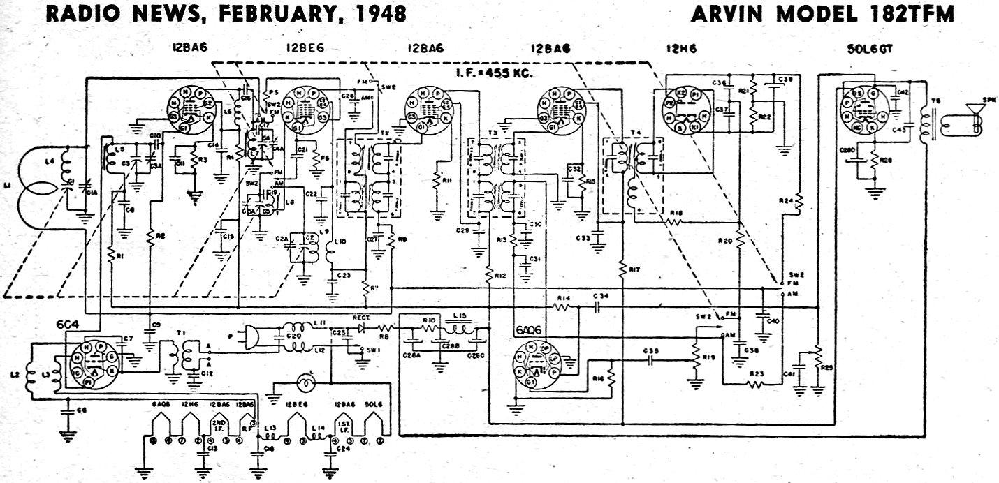 Schematic Philco Radio Model 91 – Wonderful Image Gallery