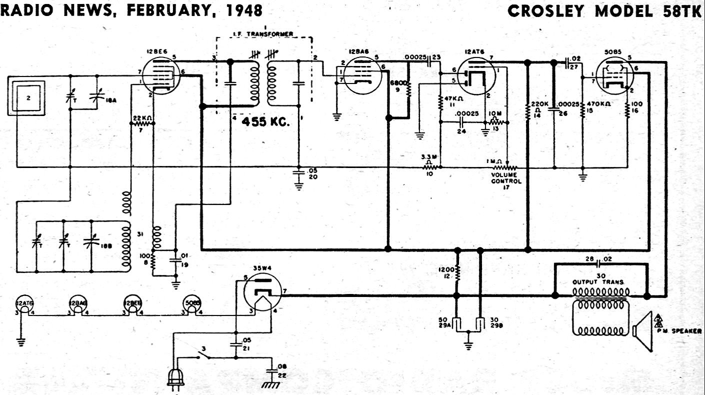 Crosley Model 58TK Schematic & Parts List, February 1948 Radio News
