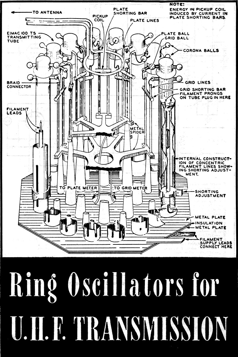 Ring Oscillators For U H F Transmission January 1947