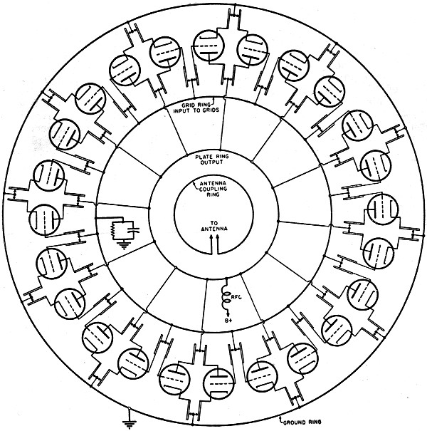 Ring Oscillators For U H F Transmission January 1947 Radio News
