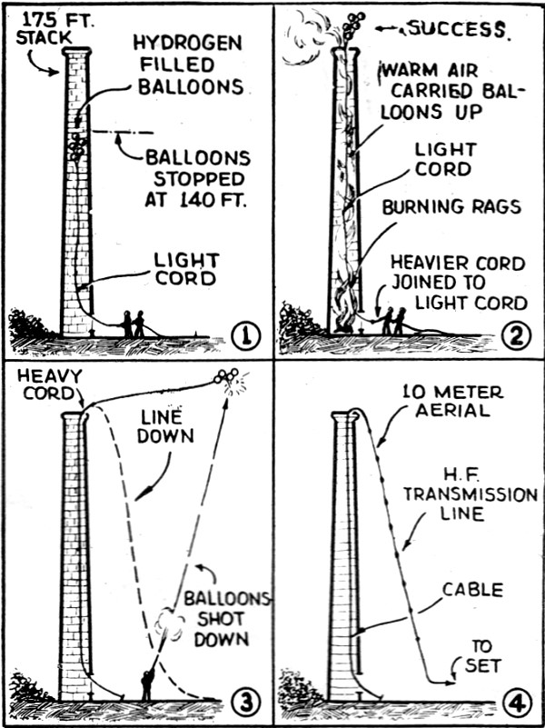 balloons raise shortwave antenna  april 1935 short wave