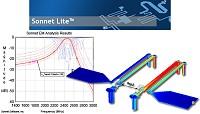 Engineering & Scientific Science Software Vendors: Antenna & EM