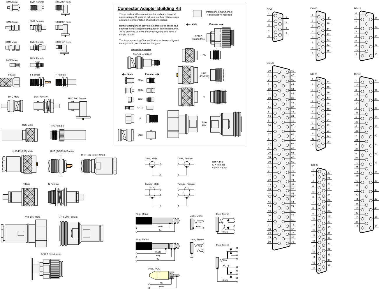 Rf Microwave Wireless Analog Block Diagrams Stencils Shapes For Diagram Maker Connectors Adapters Visio Cafe