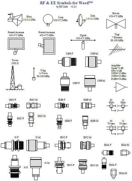Rf  U0026 Ee Symbols For Word V1 01
