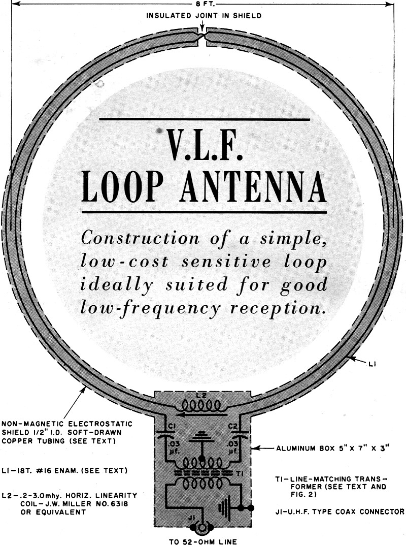 Vlf Loop Antenna January 1963 Electronics World Rf Cafe Tv Wire Diagram Schematic Of With Its Tuning And Matching Network
