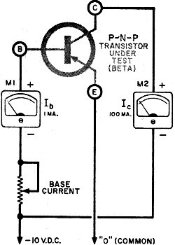 build a dual meter transistor tester february 1960 With transistor tester