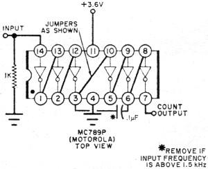 5PCS X SN74LVCU04AD IC HEX INVERTER 14-SOIC TI
